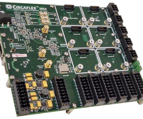 Circaflex 360