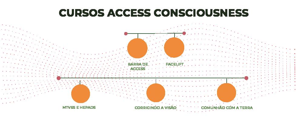 cursos_access.png