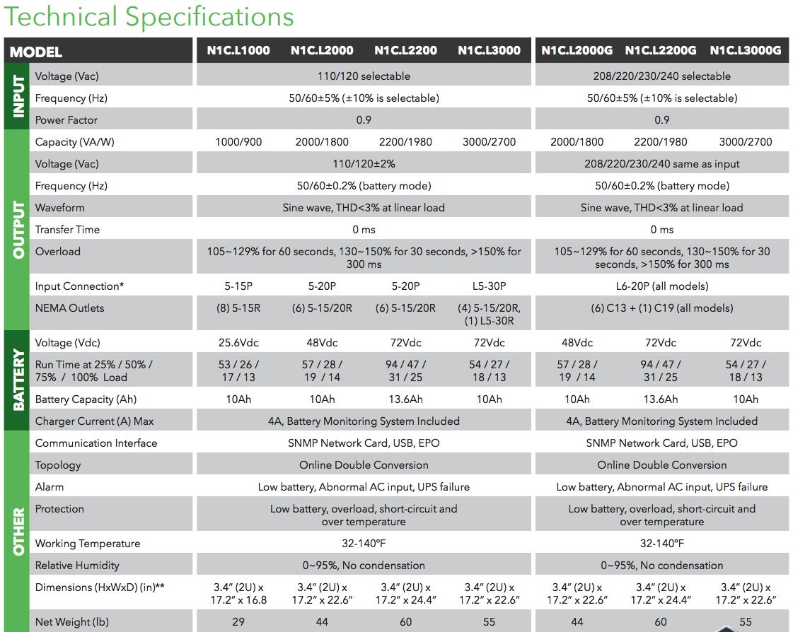Lithium-Ion UPS Systems & Batteries | Penn-Delmar Power | USA