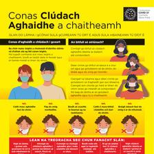 Face covering Irish