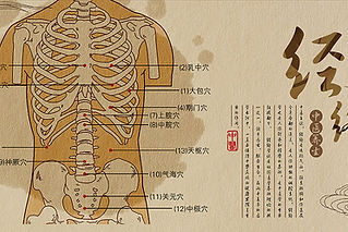 acupuncture Akupunktur