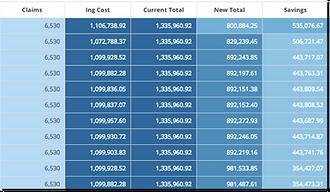 bidlogic results.png