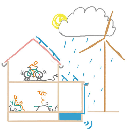 Kansenkaart voor energiezuinige woningen