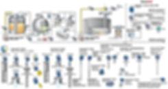 Rosemount-Tank-Gauging-System-Components