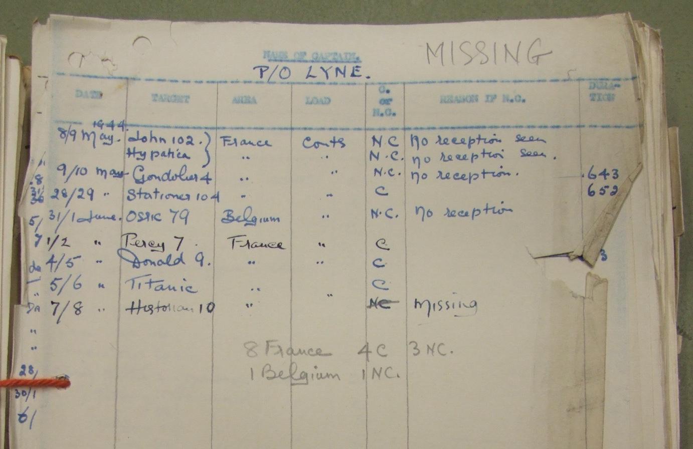 P/O Lyne operations summary