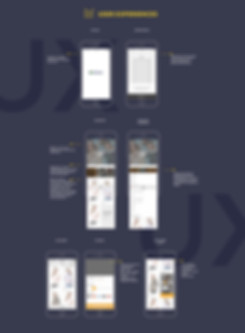 defacto, design, user experience, user interface, ux, ui
