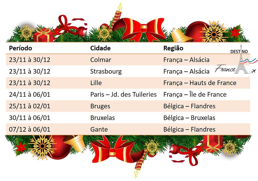 Guia brasileiro na França e Bélgica   Mercados de Natal 2018