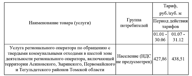 тариф АБФ Логистик