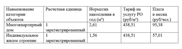тариф ТКО томская область