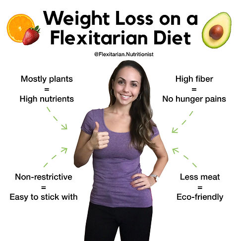 flexitarian-diet-weight-loss.JPG