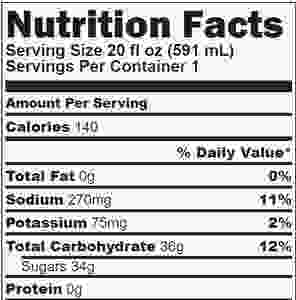 Nutrition facts label for sugar in Gatorade
