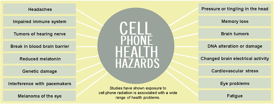 Cell-phone-health-hazard.png