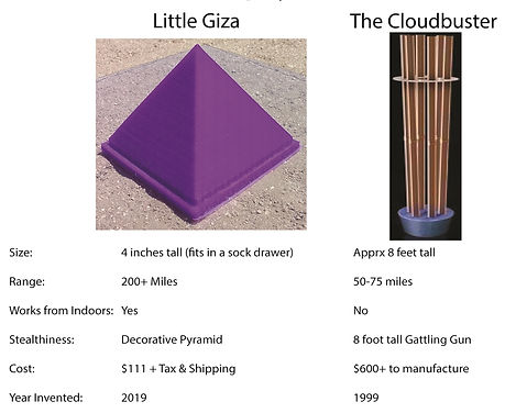 Little Giza vs. The Cloudbuster WIX.jpg