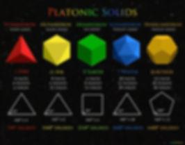 Platonic Solids.jpeg
