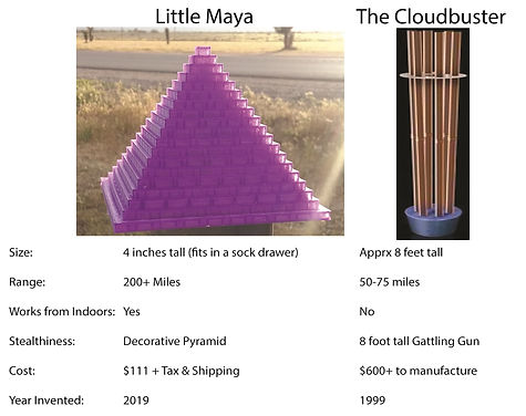 Little Maya vs. The Cloudbuster WIX.jpg