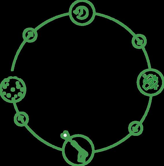 Process viroclenz.png