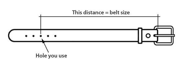 measure-your-belt-size.jpg