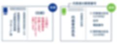 中部航空音楽隊2020_申し込みはがき記入例.png