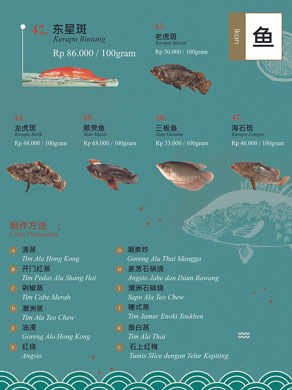 09 Ikan.jpg