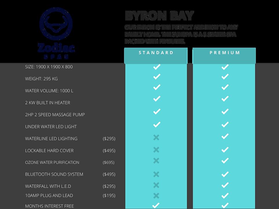 BYRON BAY-3.png