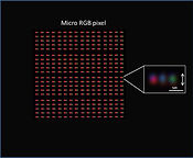 Micro RGB pixel.jpg