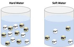 water hardness.jpg