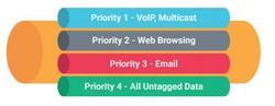 Satellite-internet-latency.png