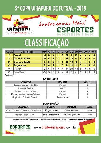CLASSIFICAÇÃO.jpg