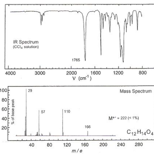 Solving Unknown Organic Structures with Spectroscopy