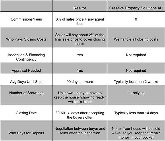 realtor vs CPS4U.jpg
