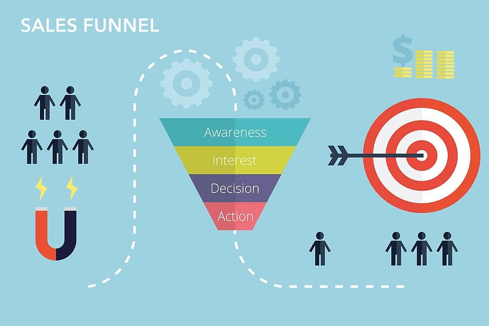 Sales Funnel by Axe and Bow
