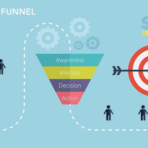 Sales Funnel 101 | Digital Marketing | Clients On Autopilot