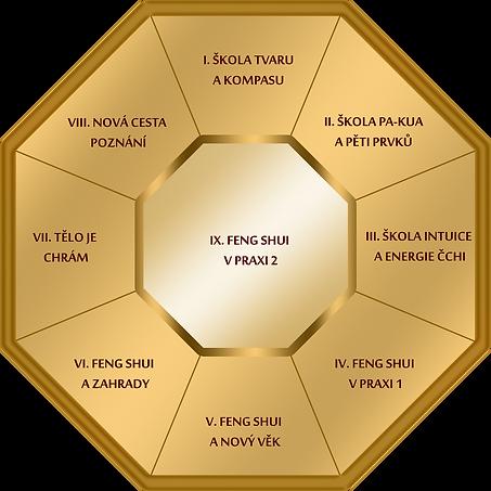 octagon-v10_full.png