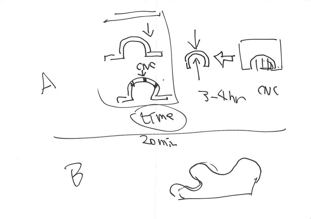 台湾のクリエイターが提案してくれた加工方法についてのイラスト