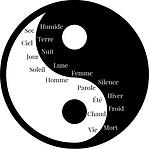 yinyangdéployer-son-énergiemédecine-t