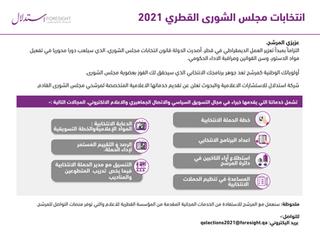 استدلال للاستشارات الاعلامية تدعم مرشحي مجلس الشوري