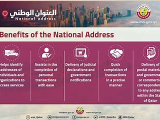 Qatar rolls out a digital address system