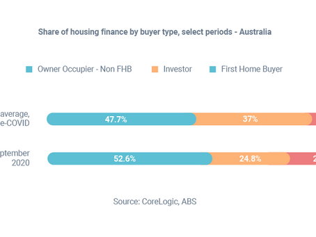 Buy-now-pay-later causing problems | Aussies building world's biggest homes | Twelve Grains Capital