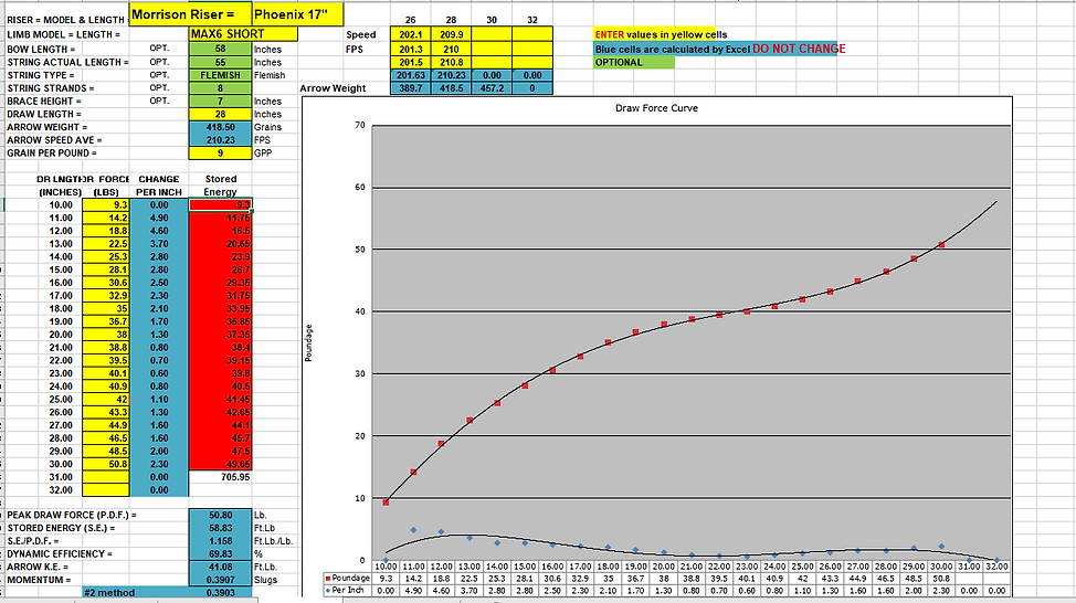 SHORT Draw Force Curve MAX6 Shorts.PNG