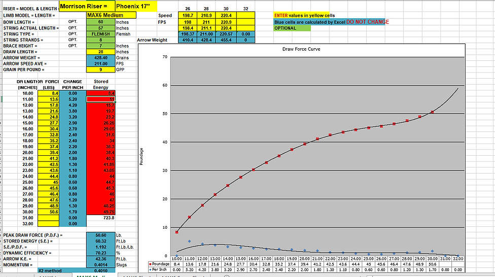 Draw Force Curve MAX6 Mediums.PNG