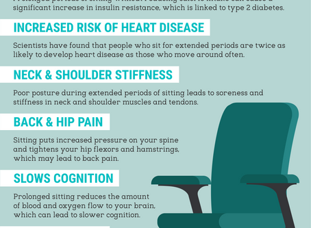 6 Ways Sitting Can Affect Your Health