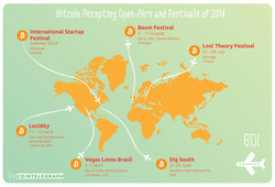 Map of Festivals and Events accepting cryptocurrencies