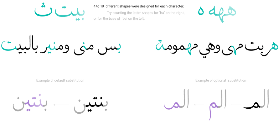 Arabic font contextual and optional alternate shapes