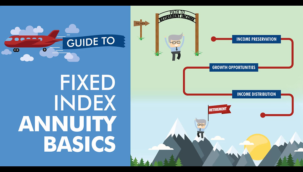 Indexed Annuities - EXPLAINED!