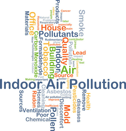 Indoor Air polution