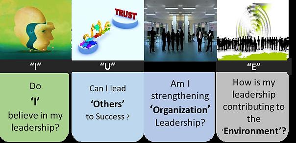Infinite Leadership Program Modules