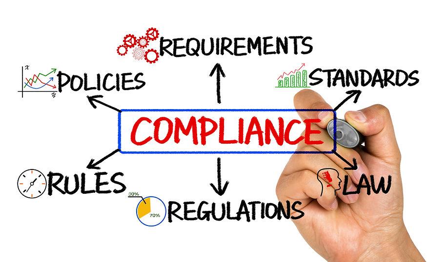 compliance concept flowchart hand drawin