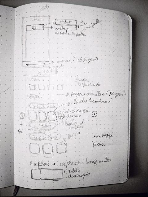 rascunho design thinking processo