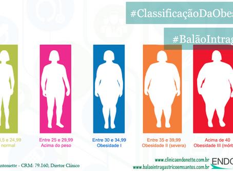 Classificação da Obesidade
