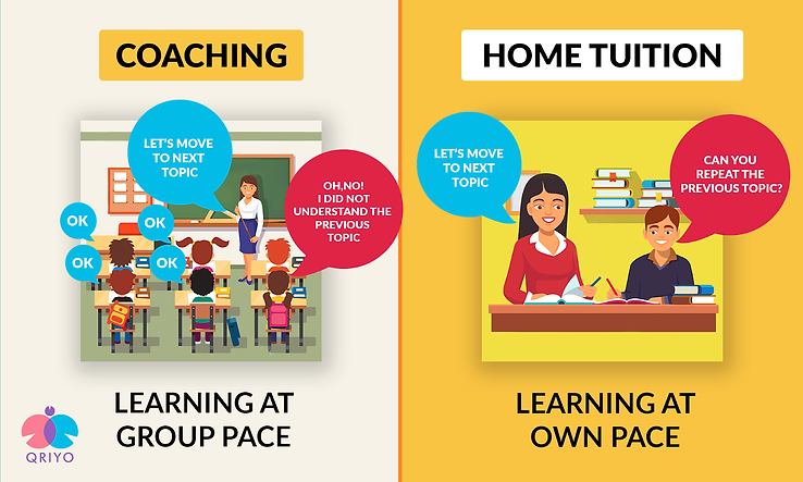 Home-Tuition-Vs-Coaching-7_qt35ip.png